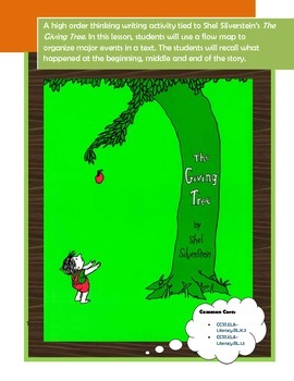 The Giving Tree Writing Activity (Sequencing Map)