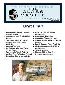 The Glass Castle Lesson Plans UBD Unit and Activites - Tea