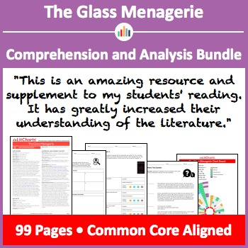 The Glass Menagerie – Comprehension and Analysis Bundle