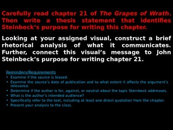 The Grapes of Wrath: Ch 21 Synthesis Essay Practice with Visuals