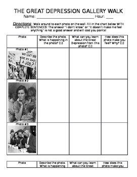 The Great Depression Gallery Walk Worksheet