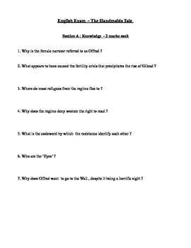 The Handmaids Tale Quiz