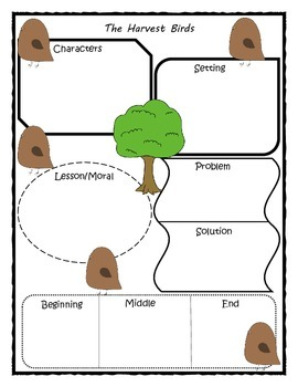 The Harvest Birds Story Map Graphic Organizer