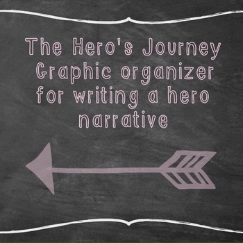 The Hero's Journey: Outlining a hero narrative