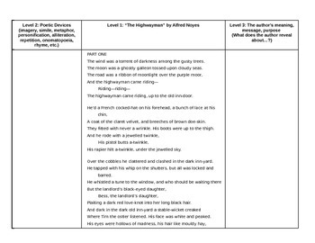 """""""The Highwayman"""" Poetry Placemat Activity"""