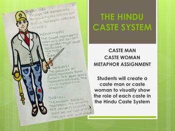 The Hindu Caste System: Caste Man Metaphor Project with Ha
