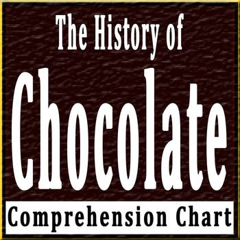 """""""The History of Chocolate"""" article - Comprehension Chart"""