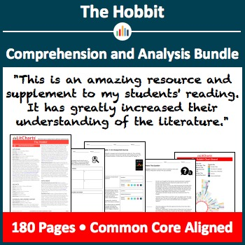 The Hobbit – Comprehension and Analysis Bundle