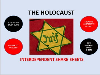 The Holocaust: Interdependent Share-Sheets Activity