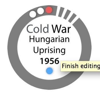 The Hungarian Uprising 1956 Keynote