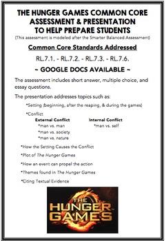The Hunger Games Common Core Assessment & Prep Presentation