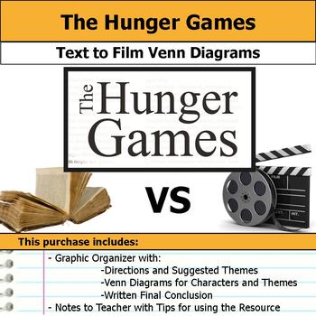 The Hunger Games - Text to Film Venn Diagram & Written Conclusion
