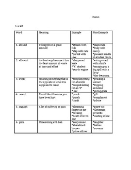 The Hunger Games Vocabulary Unit #2