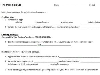 The Incredible Edible Egg