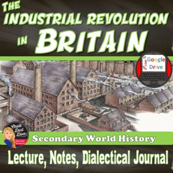 The Industrial Revolution in England – Lecture (World History)