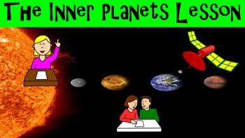 The Inner Planets Lesson with Power Point, Worksheet, and