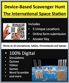 The International Space Station – Scavenger-Device-Based S