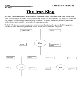 The Iron King by Julie Kagawa Student Questions, Quizzes,