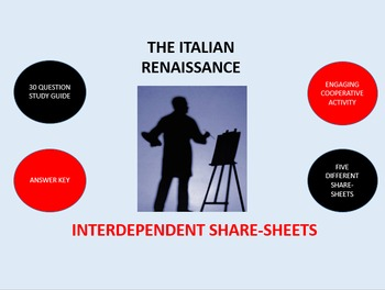 The Italian Renaissance: Interdependent Share-Sheets Activity