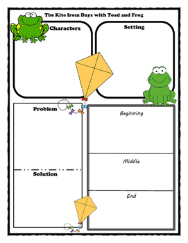 The Kite from Days of Toad and Frog Story Map - Graphic Organizer