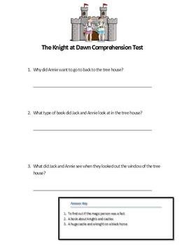 The Knight At Dawn Comprehension Test