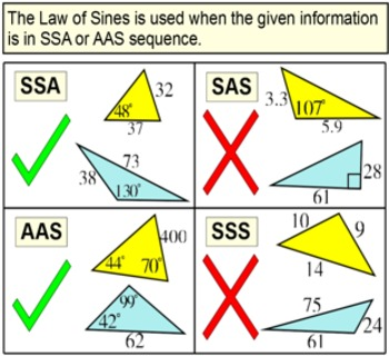 The Law of Sines, 3 Intros + 6 Assignments for SMART Notebook