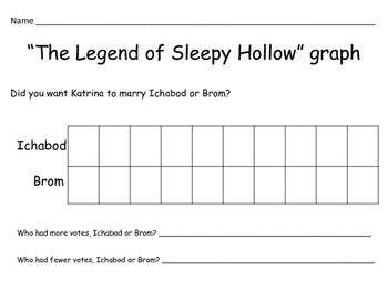 The Legend of Sleepy Hollow Graph