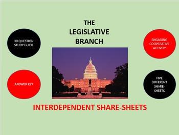 The Legislative Branch: Interdependent Share-Sheets
