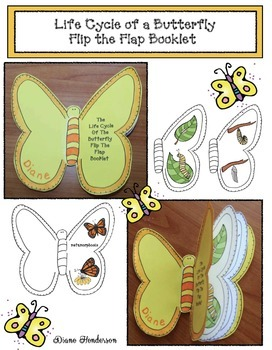 The Life Cycle of a Butterfly Flip the Flap Booklet
