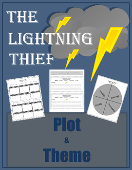 The Lighting Thief - Plot and Theme