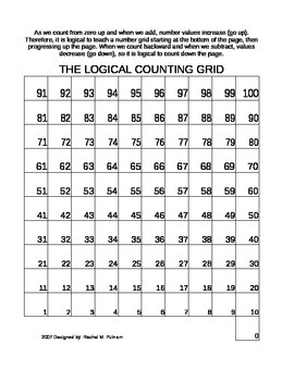 The Logical Counting Grid