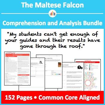 The Maltese Falcon – Comprehension and Analysis Bundle