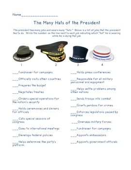 The Many Hats of the President