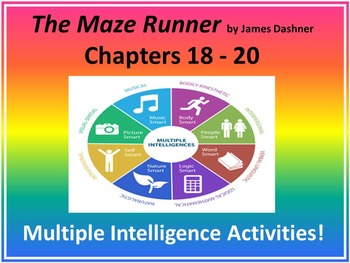 The Maze Runner (Chapters 18 - 20) Multiple Intelligence A