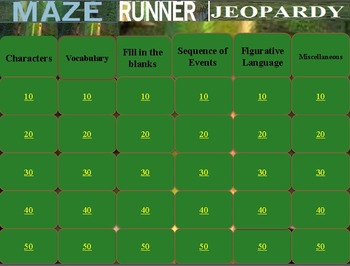 The Maze Runner Jeopardy Game