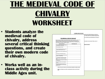 The Medieval Code of Chivalry - Global/World History