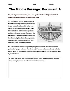 The Middle Passage (Slavery) Leveled Readings and Questions