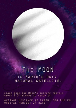 The Moon Poster in 3 different shades A4 size