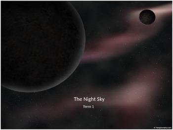 The Night Sky Vocabulary