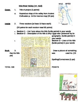 The Nile Valley - foldable
