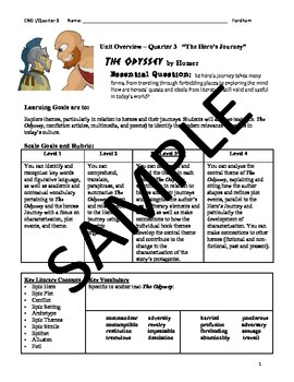 The Odyssey-Complete Unit with Common Core Scales