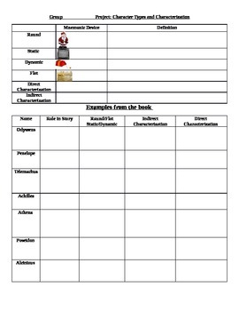 The Odyssey Standard Activity (Groups)