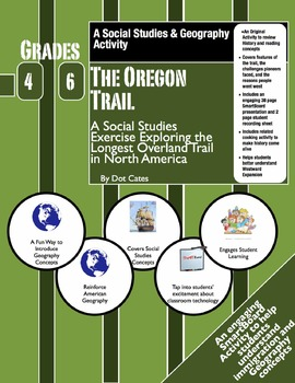 The Oregon Trial: SmartBoard & Student Sheet Activity Pack