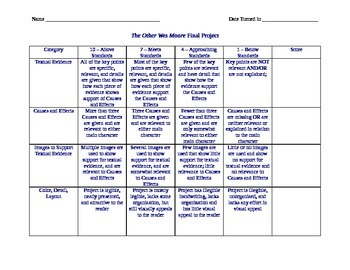 The Other Wes Moore Final Project Rubric