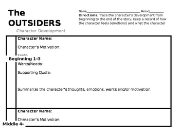The Outsiders Character Development Graphic Organizer