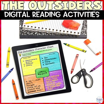 The Outsiders Google Drive Activity