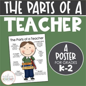 The Parts of a Teacher:  Male Version {2 Poster Set}