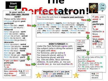 French Teaching Resources. The Perfectatron! Perfect Tense