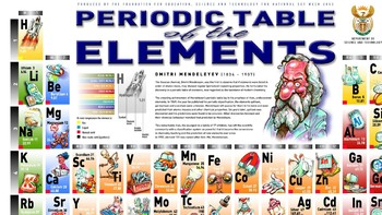 The Periodic Table Challenge