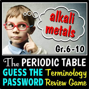 Periodic Table - Guess the Password Terminology Review Gam